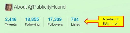 Publicity Hound is on 784 Twitter lists