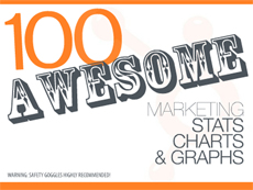 Hubspot's 100 Awesome marketing stats, charts and graphs
