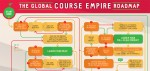 Free Roadmap Shows How to Create, Promote Online Courses