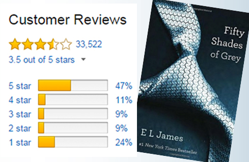 50 Shades of Grey Amazon Book Review Star Chart